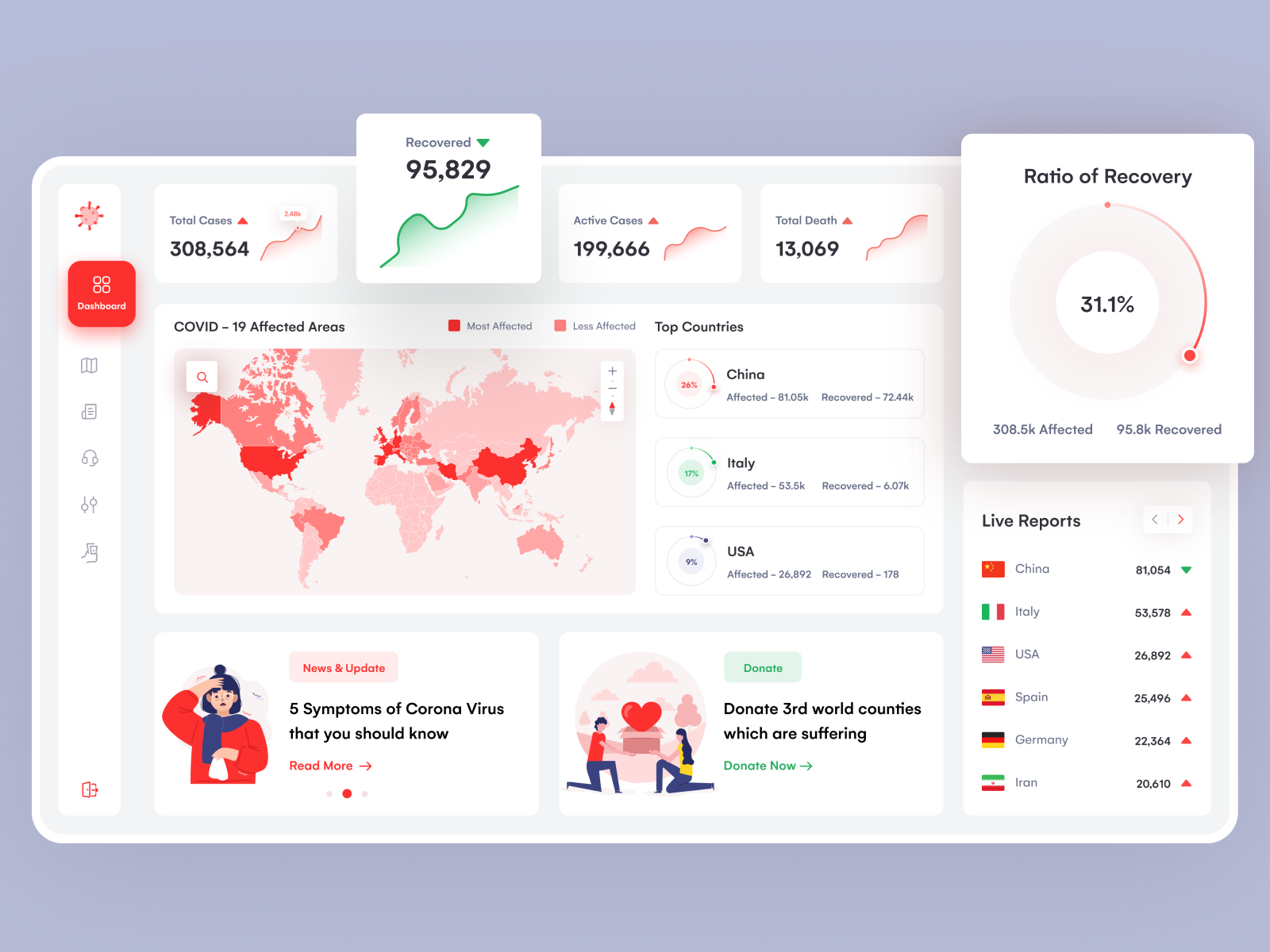 Hello Creative People Please Upvote My Work In Uplabs Don T Forget To Give Your Feedback In The Comment Sectio In 2020 Dashboard Design Web App Design Dashboard App