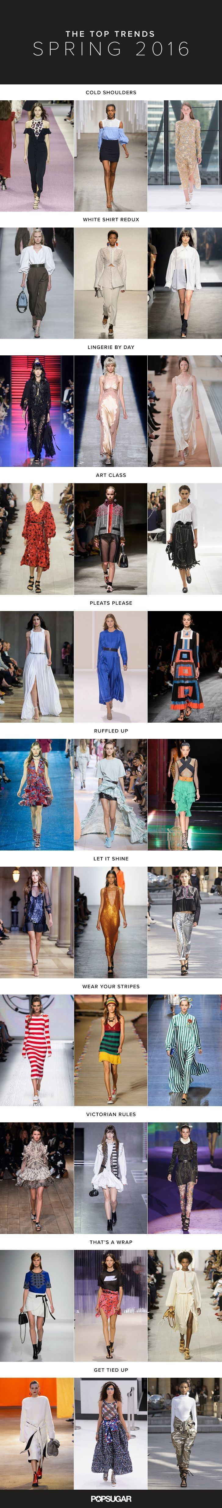 All the trends you need to know (and wear!) for Spring 2016.