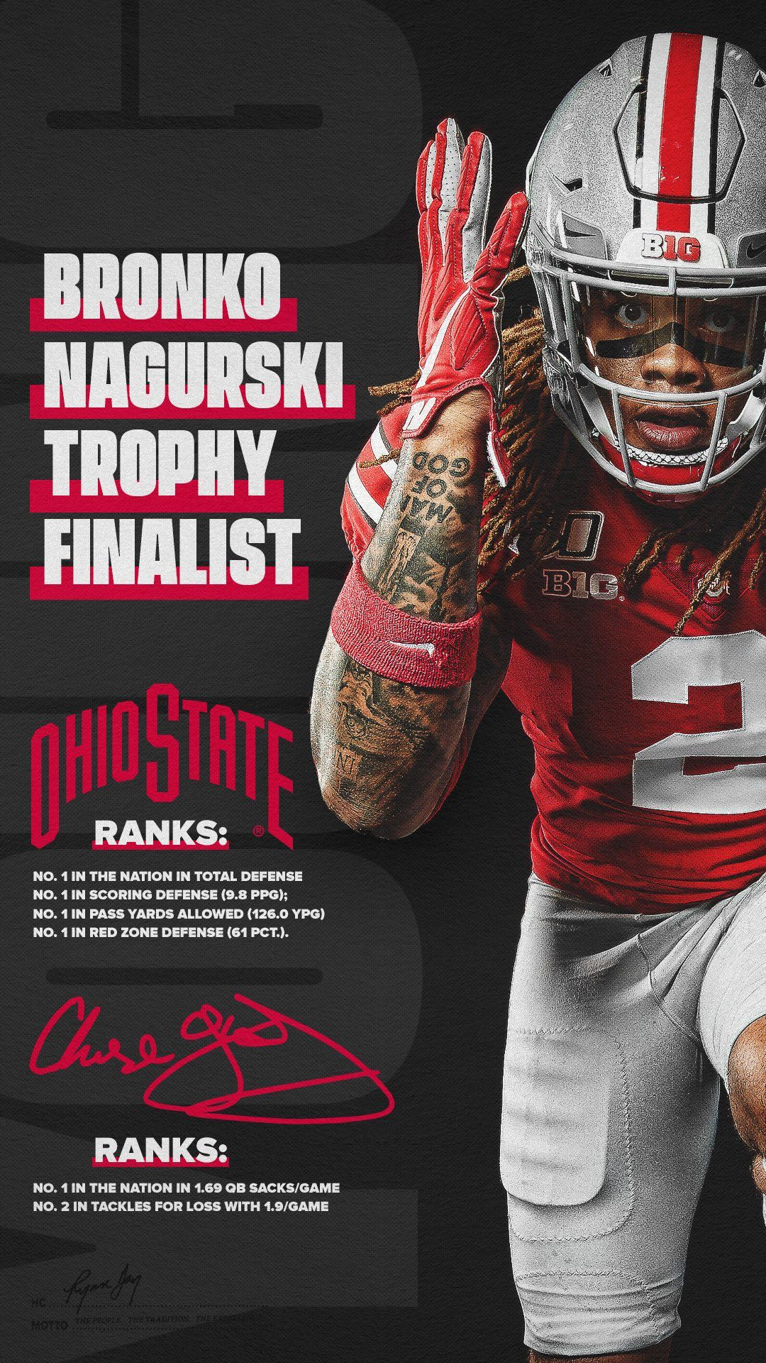Pin By Dave Broberg On Social Media Ideas Football Poster Sports Graphics Red Zone