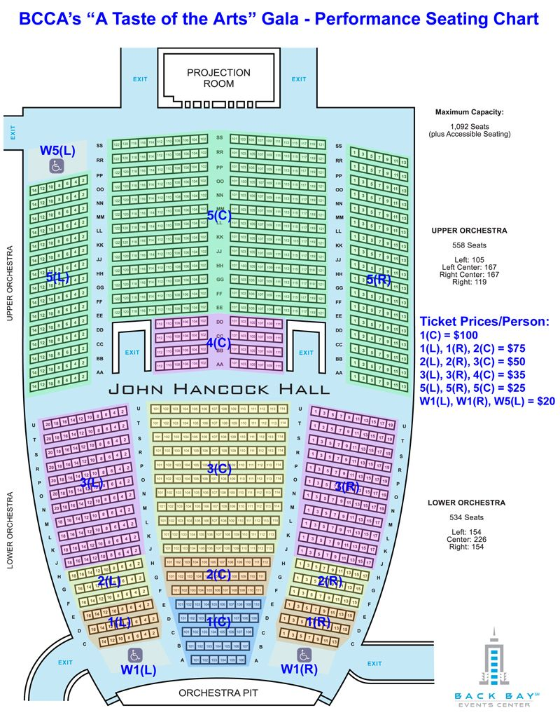 Radio City Music Hall Seating Google Search