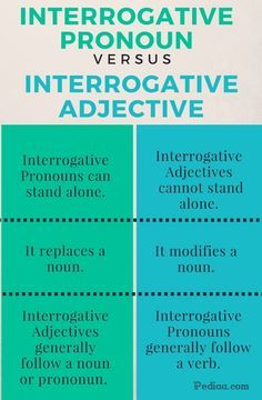 Difference between interrogative pronoun and interrogative difference between interrogative pronoun and interrogative adjective infographic ccuart Image collections