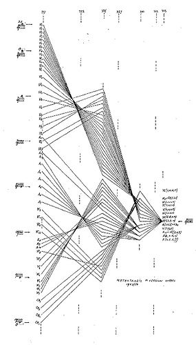 u201cpo u00e8me  u00e9lectronique u201d  composed in 1958 by edgard var u00e8se  u0026 iannis x u00e9nakis  under the direction of