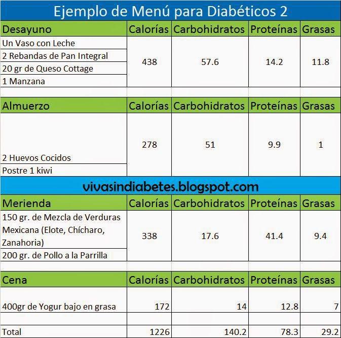 menús para un menú de dieta para diabetes tipo 2