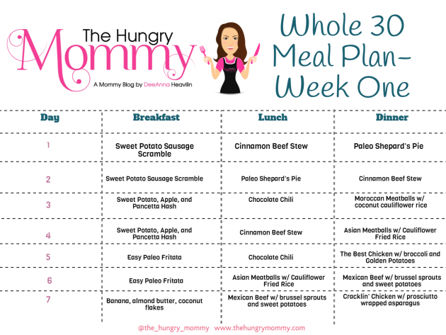 Whole30 Meal Plan- Week 1. Want a step by step guide to ...