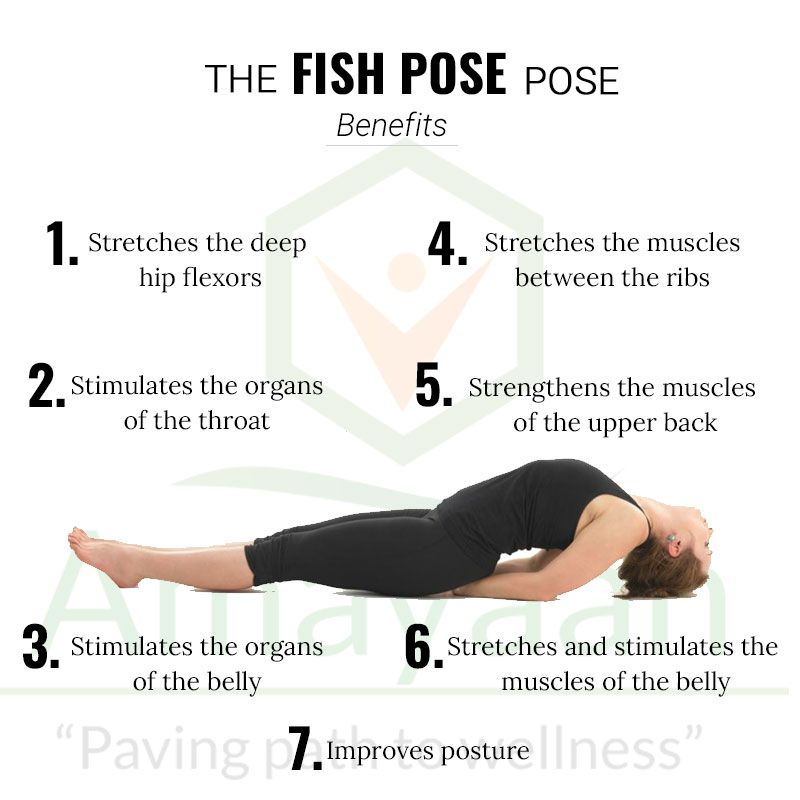 Fish Pose Benefits Fish Pose Yoga Yoga Benefits Easy Yoga Workouts