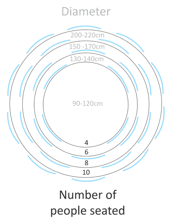Dining Table Dimensions, Round Table Size For 8