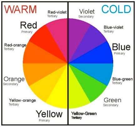 couleurs-chaudes-froides | déco | Pinterest | Busy bags