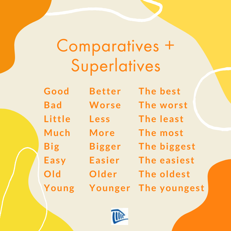 Don T Forget These Important Comparatives And Superlatives Comparative Adjectives Are Used To Compare One Noun To Another Noun While Gramatica Idiomas Ingles