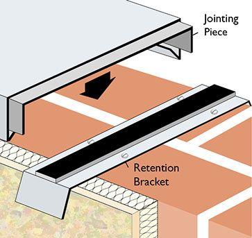 Aluminium Copings Roof Construction Roof Cladding Roof Design