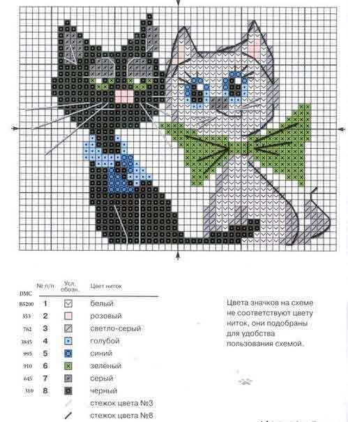 patrones de gatos en punto de cruz   Punto cruz   Pinterest   Punto ...