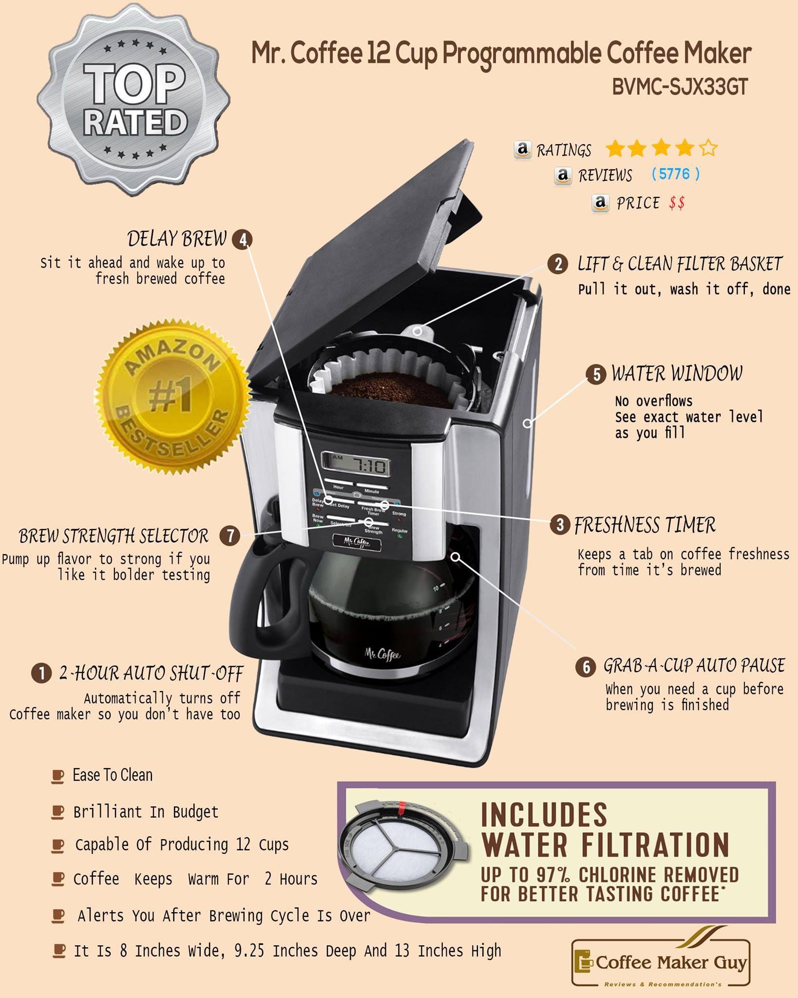 MrCoffee12CupProgramableCoffeeMaker Coffee maker