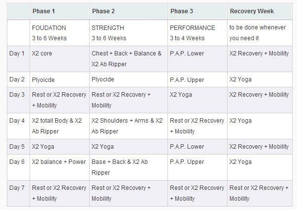 P90X Lean Schedule