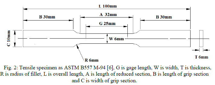 Pin By Genesis Del Rio On Trabajo 25mm Tensile 100mm