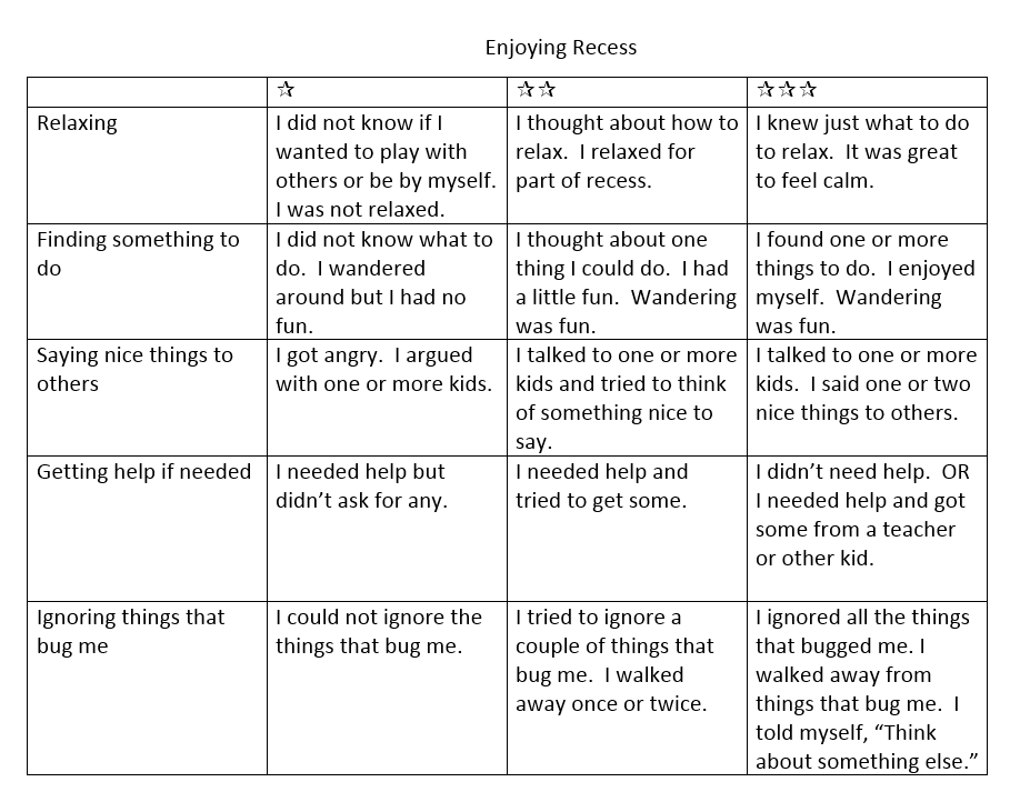 developing rubrics for essay test Sample essays for individual and/or small group instruction  5-point rubrics are genre specific and include criteria for development of ideas, organization, style.