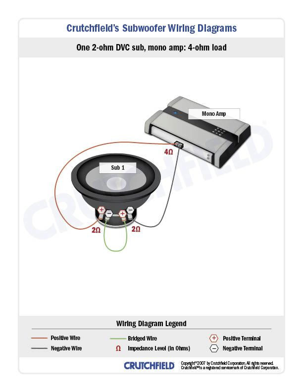 Car Amplifier Wiring Diagram Installation Car Amplifier Car