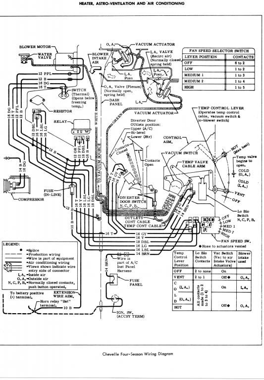 68 Chevelle Dash Wiring Diagram - WIRING INFO •