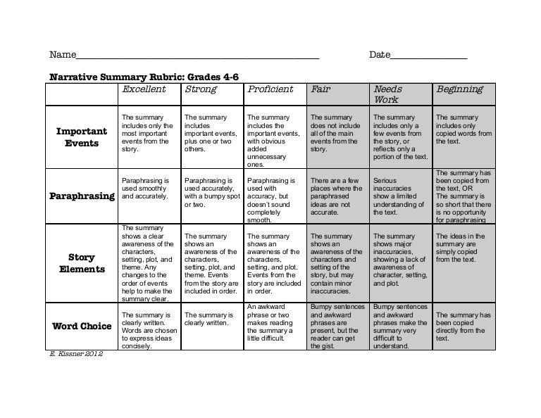Narrative Summary Rubric Rubrics Informational Text Structures Classroom Writing