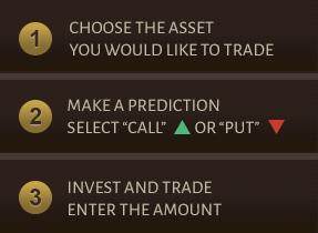 Binary stock trading platform