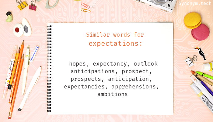 Expectations Synonym Google Search Picture Quotes Quote