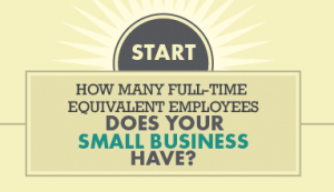 Intuit®: Official Blog | Small business infographic ...