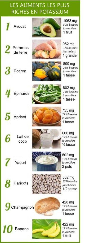 Potassium : propriétés et aliments riches en ce mineral..