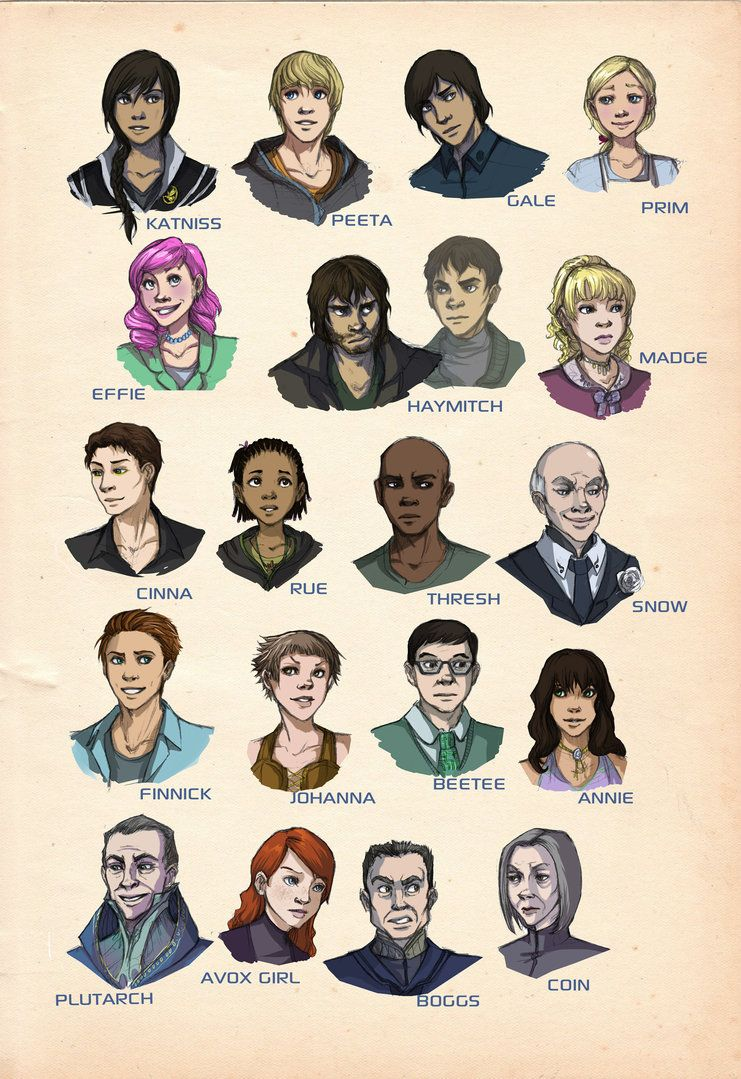 Love This Illustration Of How The Characters Of Hunger Games Might