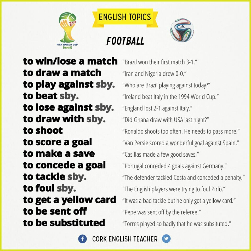 Sports Vocabulary in English   List of Sports - 7 E S L