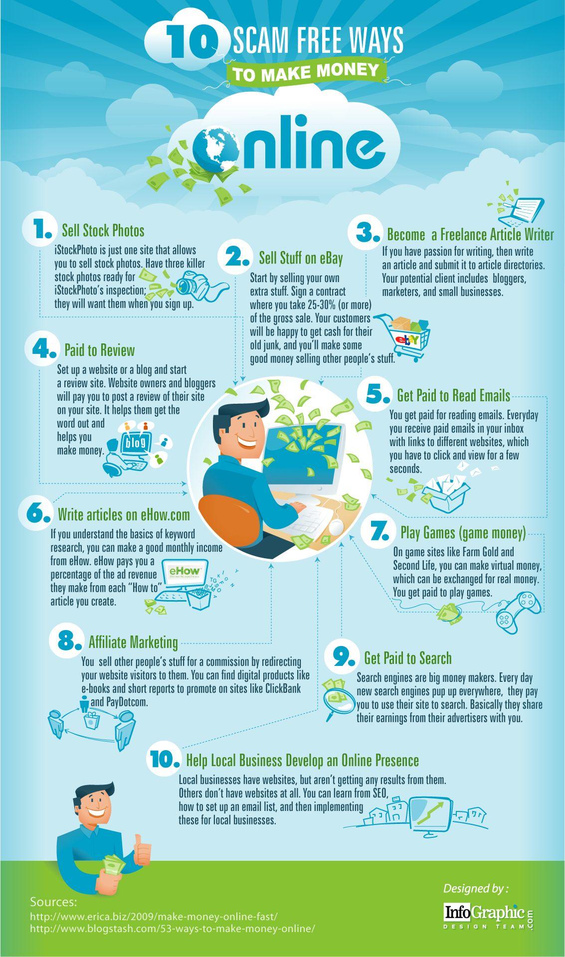 10 Scam Free Ways To Make Money Online [infographic]