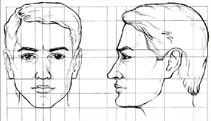 Como Dibujar Y Pintar Facil El Rostro De Una Mujer De: ¿Cómo Dibujar Un Rostro Paso A Paso?