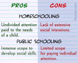 Public schooling vs homeschooling essay