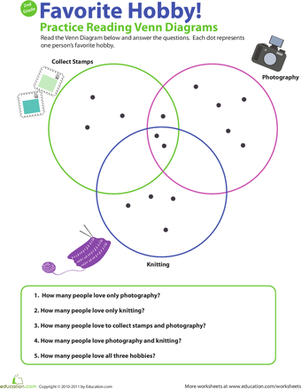 Practice Reading Venn Diagrams #1: Favorite Hobby | school | Reading ...