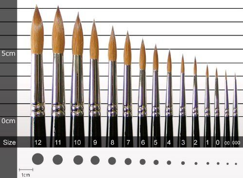 Paintbrushes For Watercolors How To Buy The Right Watercolor
