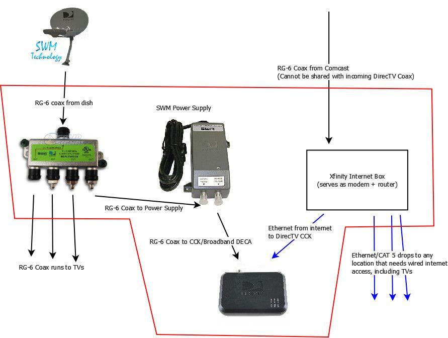 37 Directv Genie Wiring Diagram Nz5v