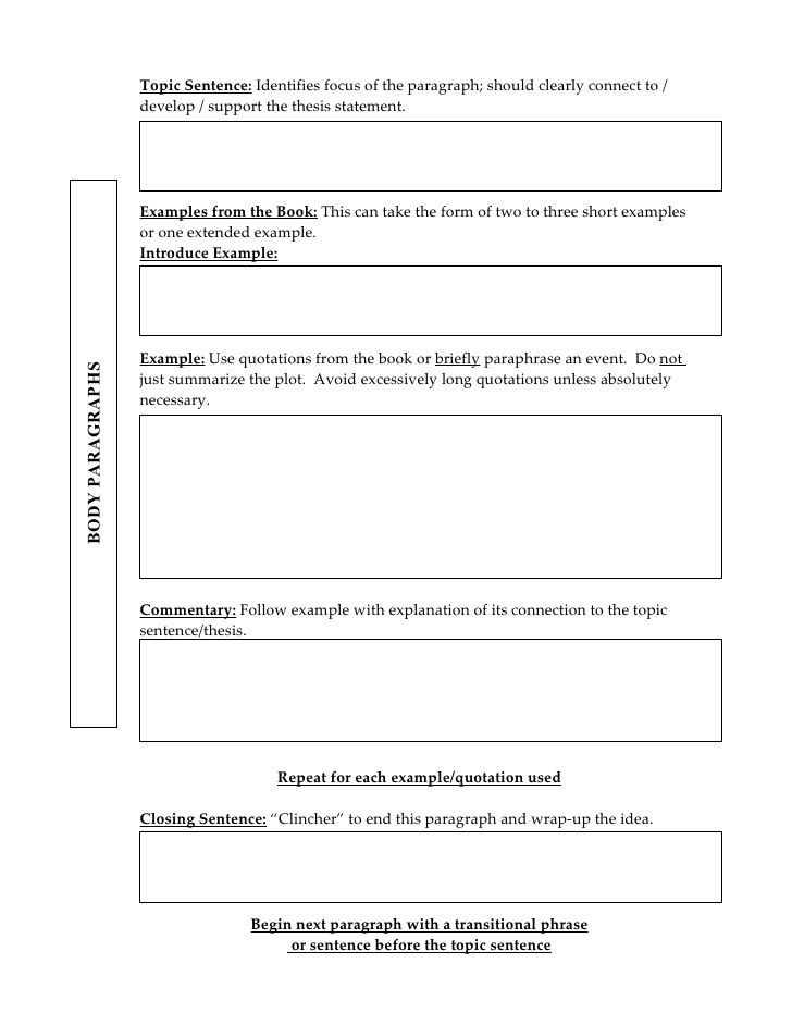 Literary Analysis Outline Literary Analysis Essay Literary