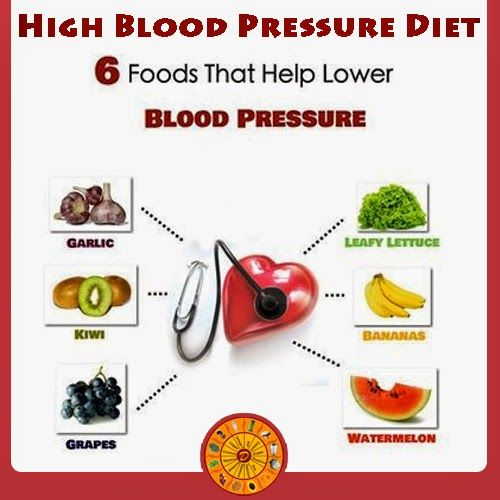 weight loss diet for high blood pressure salegoods