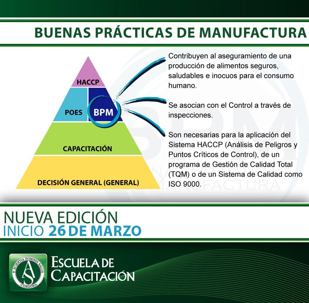 Taller Buenas Pr Cticas De Manufactura Bpm Pinterest