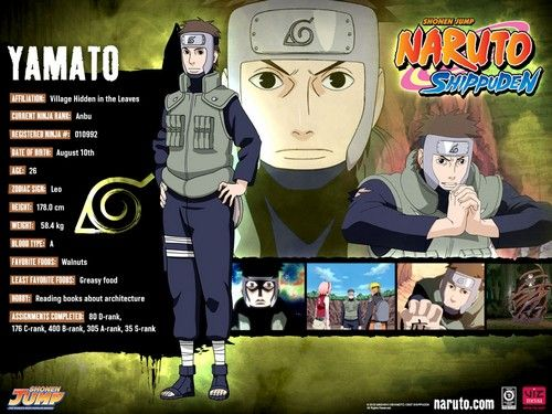 Naruto Characters Profiles With Images Naruto Shippuden