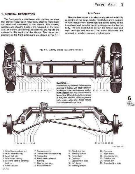 Vw Beetle Rear Suspension Diagram : beetle, suspension, diagram, Volkswagen, Beetle, Suspension, [Tips], Making, Lowered, Beetle,, Vintage, Volkswagen,, Beetles