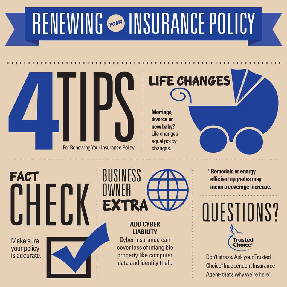 Remember These Things When Renewing Your Insurance Policy Home