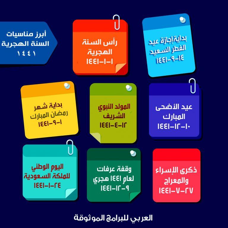 تاريخ رمضان اليوم