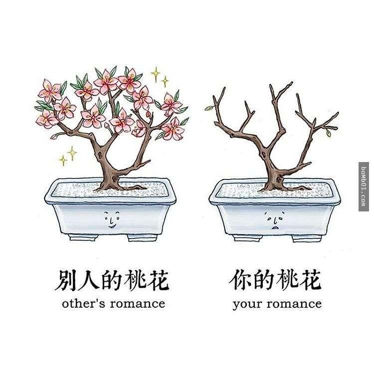 24張愛上網的人一秒就能看懂的「流行語腦洞插畫」,韓式高領毛衣那張害我笑到失智了!