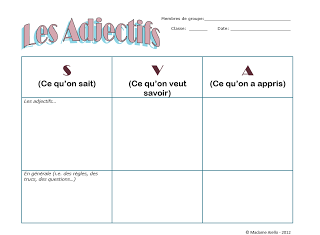 Free Kwl Chart Sva For French Adjectives  Help Students To