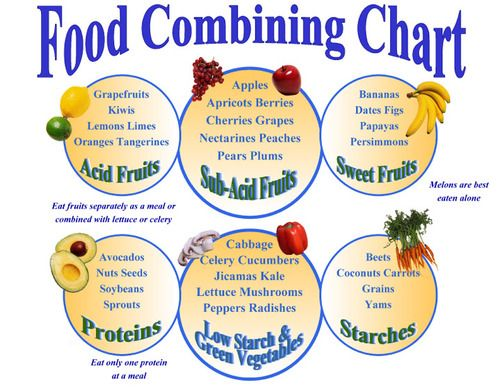 Eat Clean Think Happy Be Whole Food Combining Chart Food Combining Low Glycemic Foods