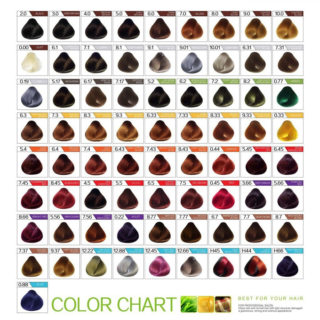 Bremod Blue Hair Color Chart In 2020 Hair Color Chart Hair Color Blue Hair Color