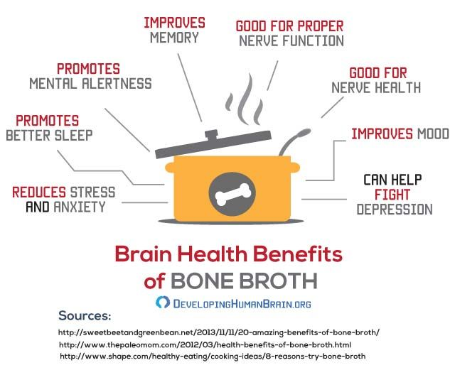Brain food bone broth the brain pinterest healthy brain brain 15 best delicious and healthy brain food recipes forumfinder Image collections