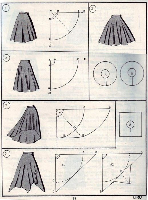 MANY, many types of skirts with their cutting diagrams. Very ...