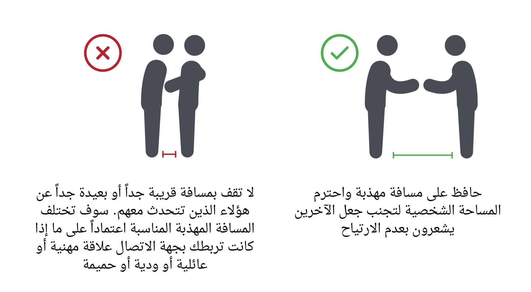 يرجى تسجيل الدخول أو التسجيل إدراك Body Language Words Language