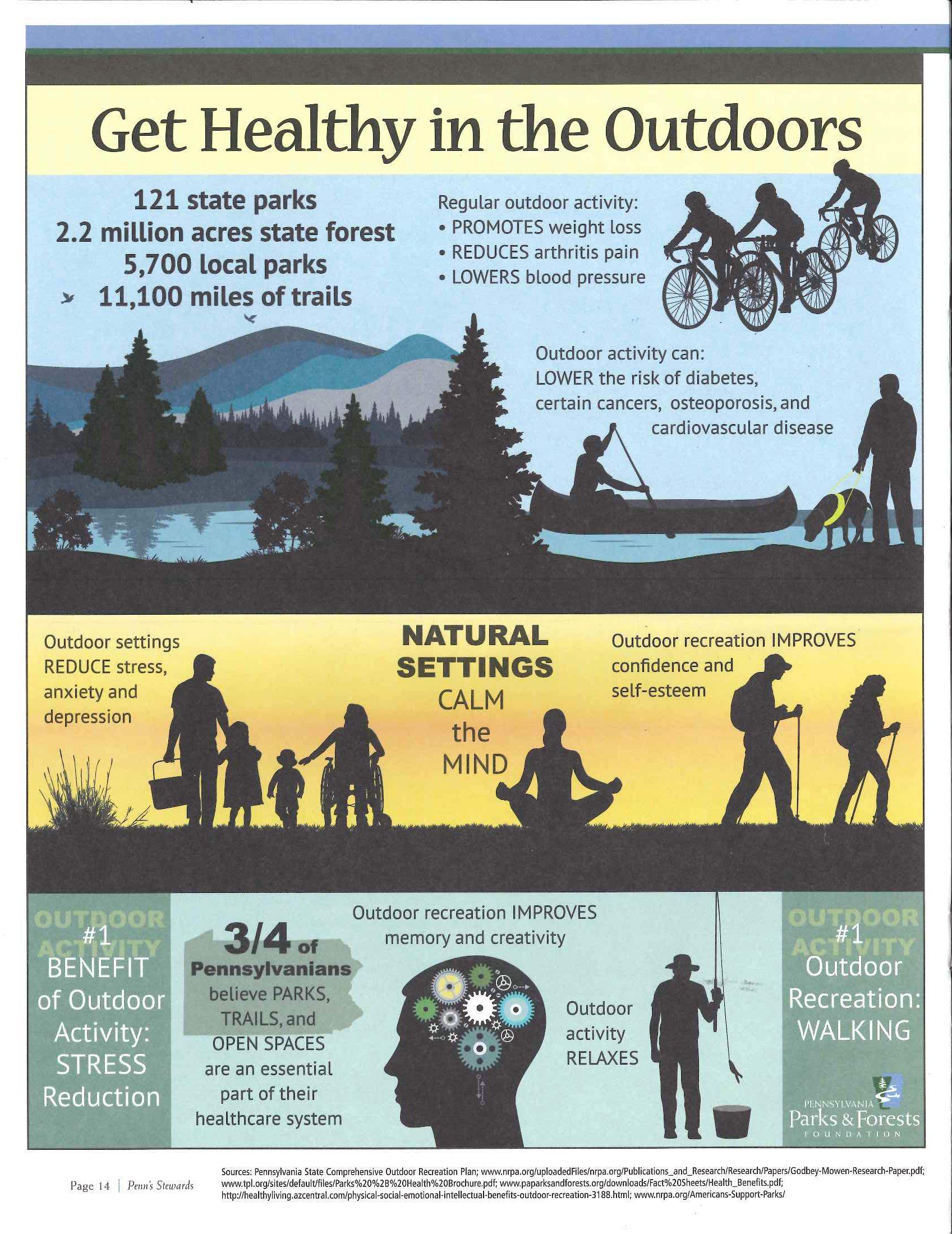 The health benefits of outdoor activities | Outdoor ...