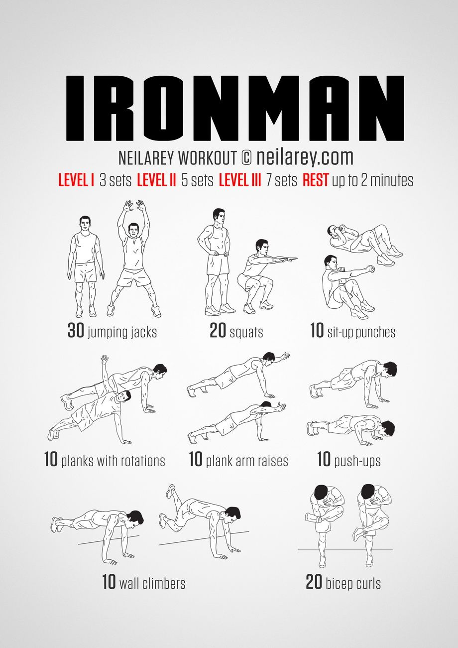 No-equipment Ironman workout. Print & Use.
