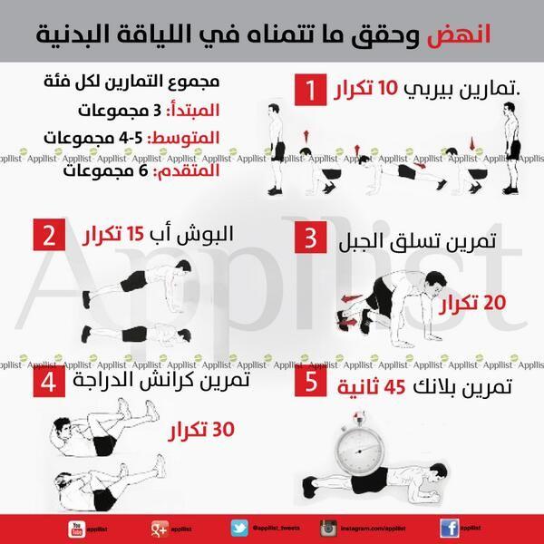 Pin On انفوجرافك بالعربي